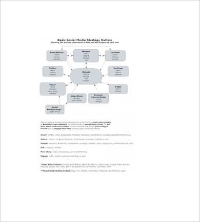 music album marketing plan template