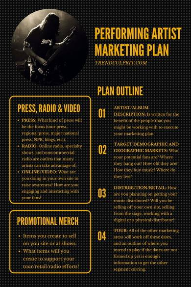 performing artist music marketing plan template 1