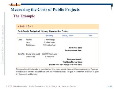undergraduate cost benefit analysis sample