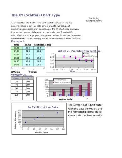basic excel chart samples