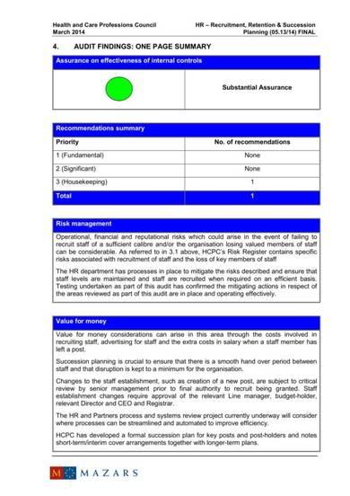 hr recruitment internal audit report