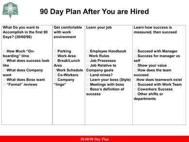 sample 30 60 90 day plan presentation 04
