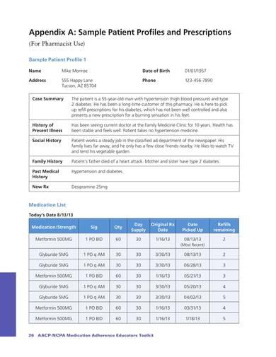 sample patient profiles and prescriptions 1