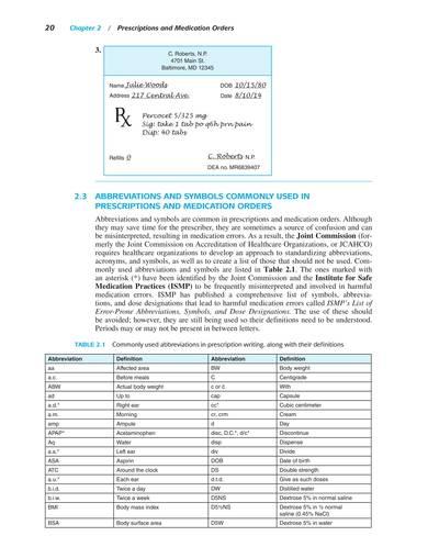 sample prescriptions and medication orders
