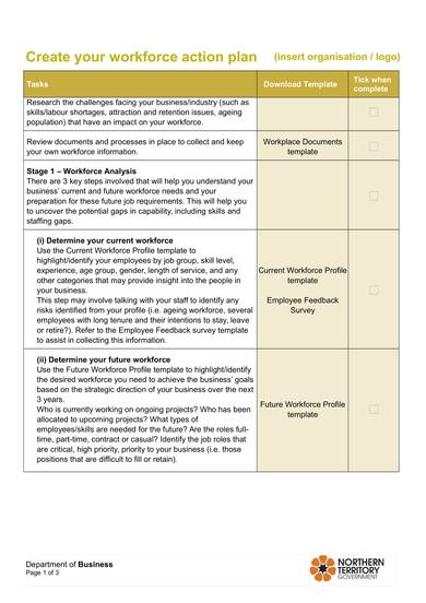 workforce action plan checklist sample 1