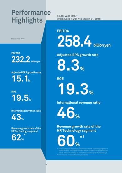 annual recruitment report sample 10