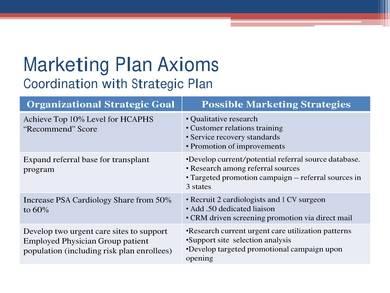 effective healthcare marketing plan sample