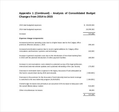 sample business plan and budget template
