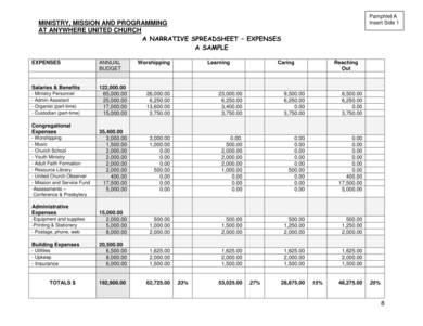 sample church narrative budget worksheet
