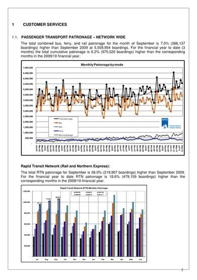 sample monthly business report