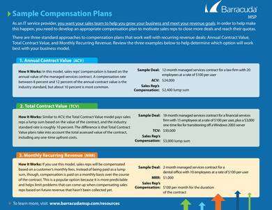 sample sales compensation plans