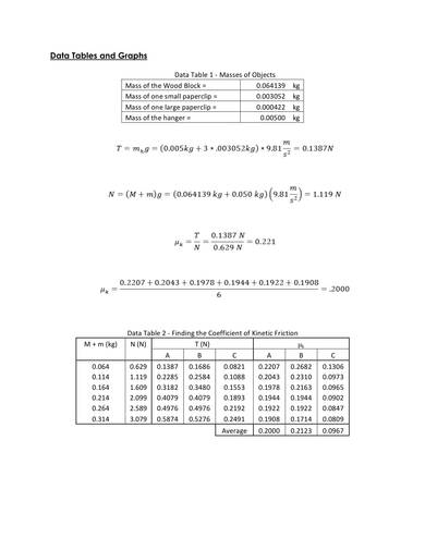 sample short lab report 3