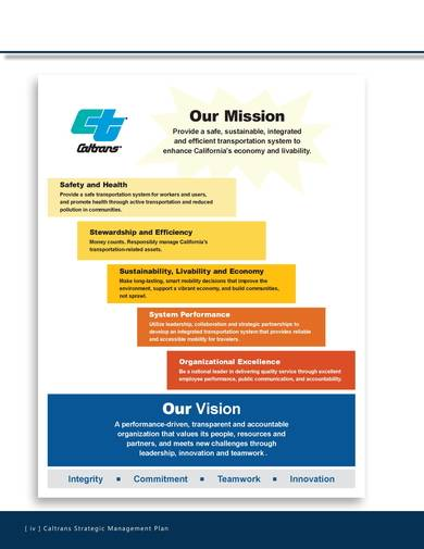 sample strategic management plan