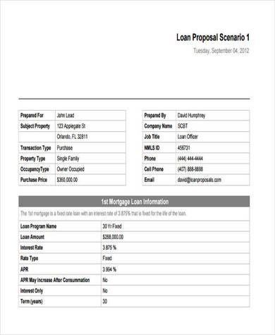 simple business loan proposal sample