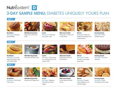3 day diabetes menu plan sample