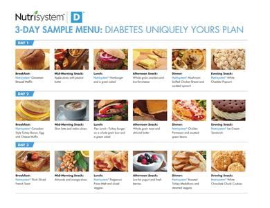 3 day diabetes menu plan sample