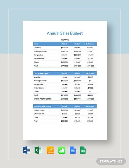 FREE 15+ Sample Annual Budget Templates in Google Docs ...
