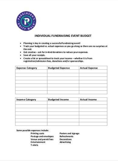 fundraising budget proposal template
