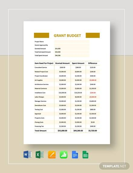 grant budget template