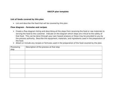haccp plan template 1