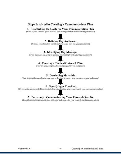 internal communications plan sample workbook