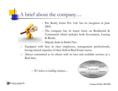 real estate advisory firm profile sample