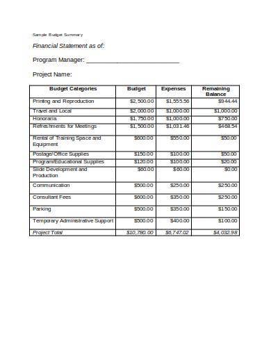 sample budget report summary