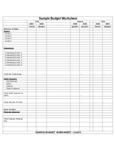 sample budget in the nonprofit section