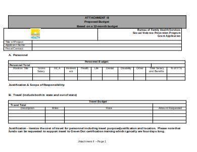 sample format for budget proposal