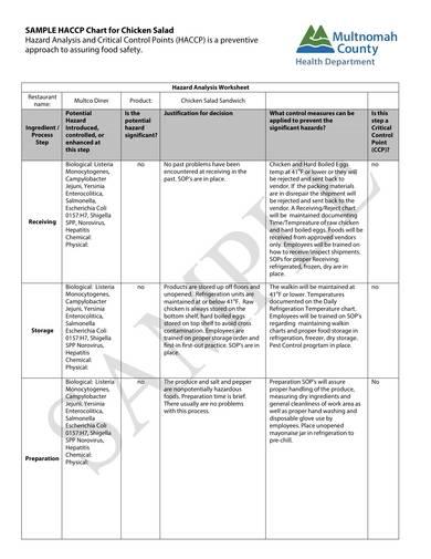 sample hazard analysis worksheet for chicken salad 1