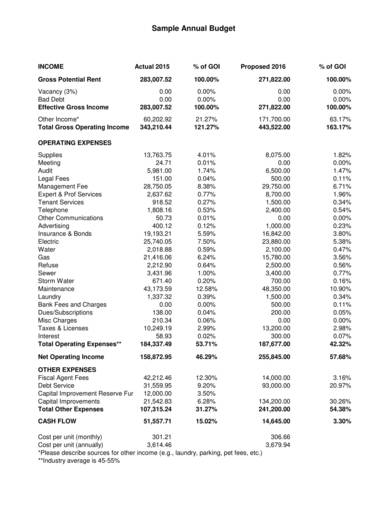 sample personal annual budget