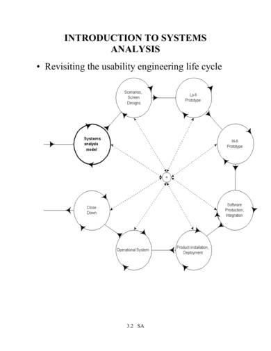 sample system analysis presentation