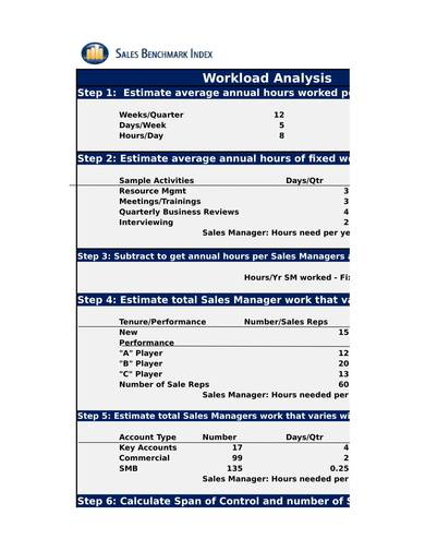 sample workload anaylsis template 1