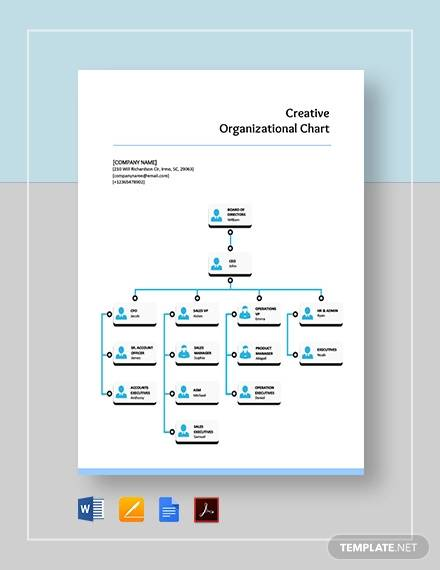 creative organizational chart template