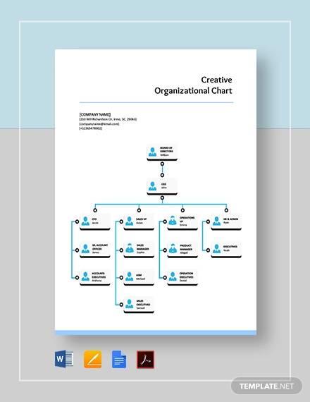 creative organizational chart template