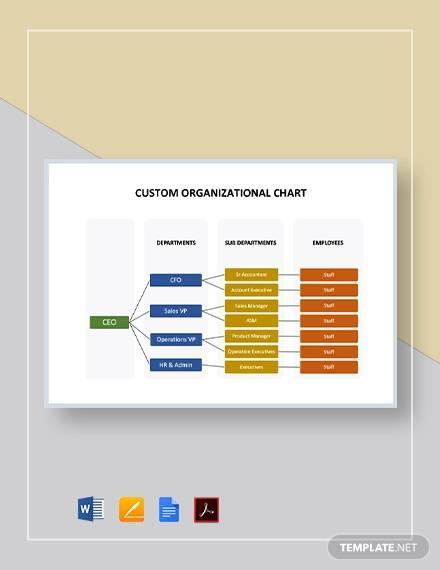 custom organizational chart template