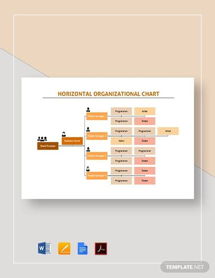 horizontal organizational chart template