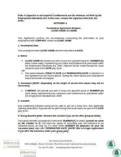sample termination agreement template