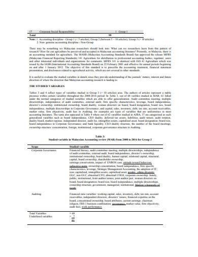 accounting journal in pdf