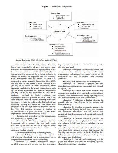 bank liquidity risk management