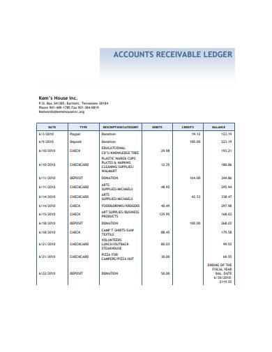 basic accounts receivable ledger template