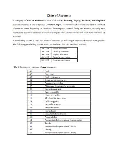 basic chart of accounts