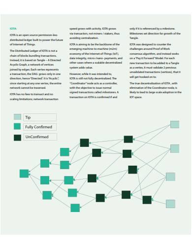 basic distributed ledger technology