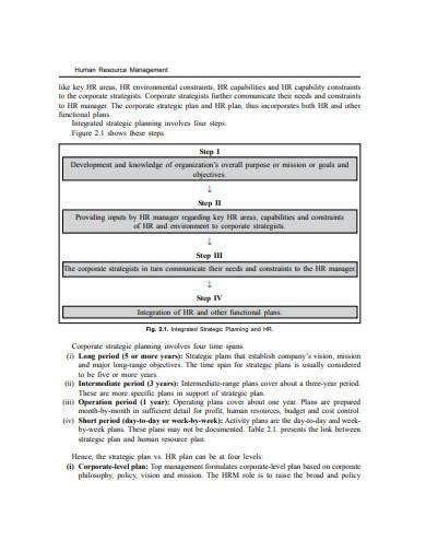 basic human resource management plan