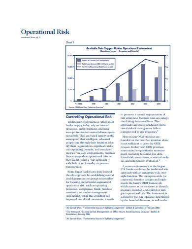 basic operational risk management sample