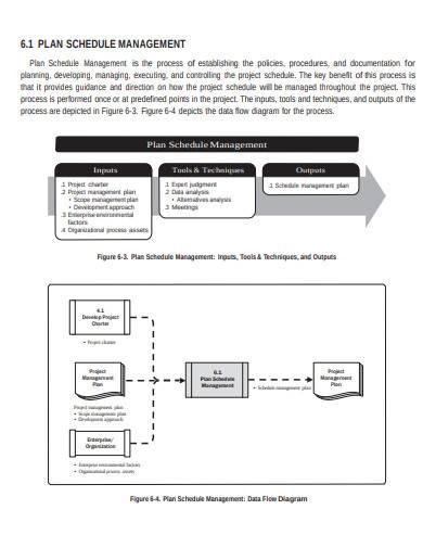 basic schedule management plan sample