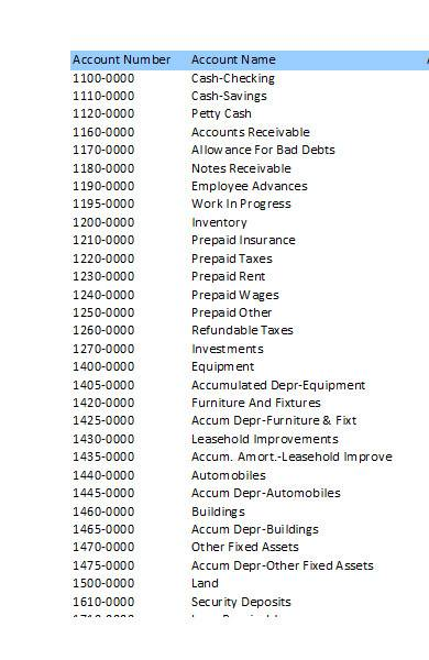 chart of accounts in excel