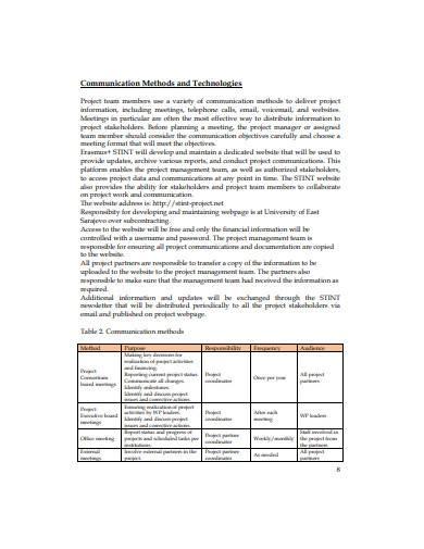 communication management plan sample