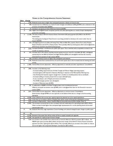 comprehensive income statement sample