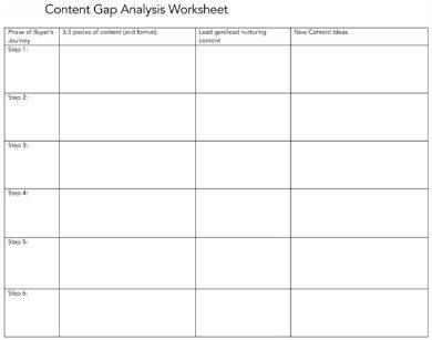 content gap analysis worksheet sample